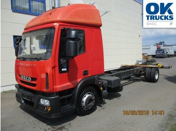 Fahrgestell LKW Iveco Eurocargo ML120E22/P